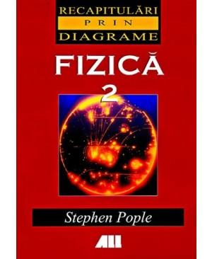 Fizica 2