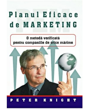 Planul eficace de marketing